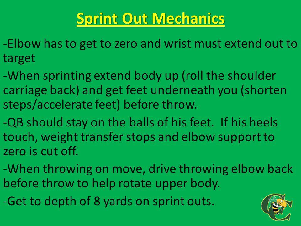 Sprint Out Mechanics