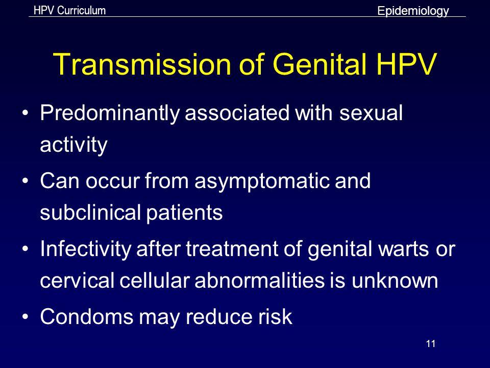 Transmission of Genital HPV