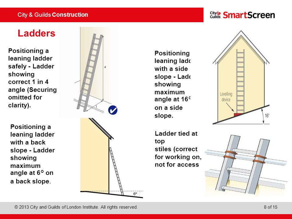 Ladders Positioning a leaning ladder safely - Ladder showing correct 1 in 4 angle (Securing omitted for clarity).