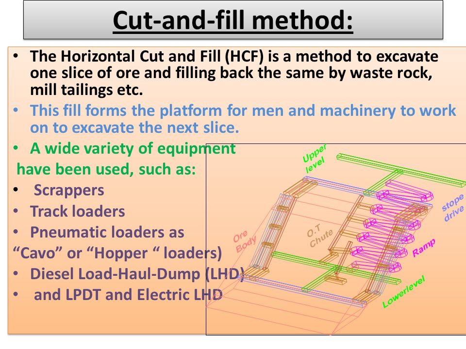 Cut-and-fill method: