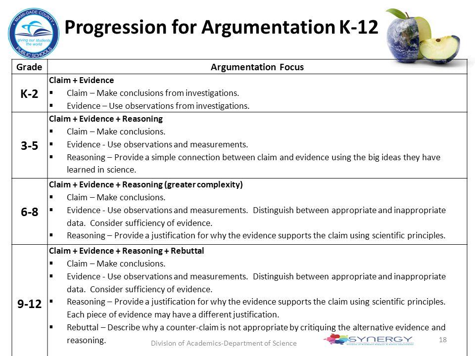 Progression for Argumentation K-12