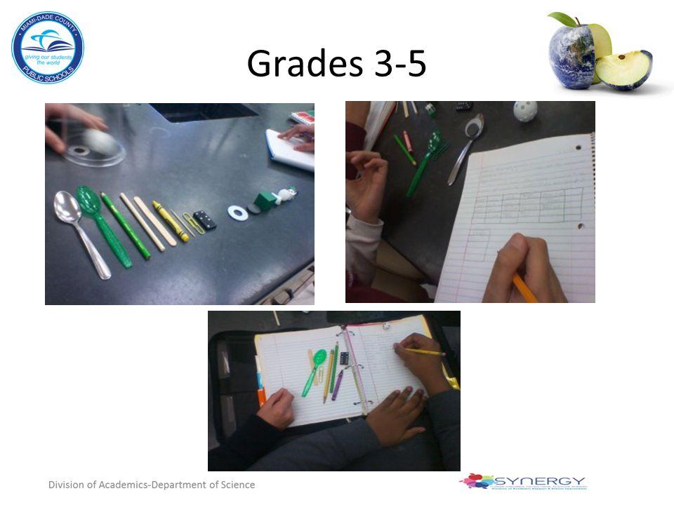 Grades 3-5 10:10-10:50 – slides 13- 23.