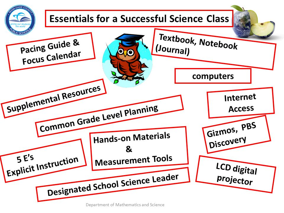 Essentials for a Successful Science Class