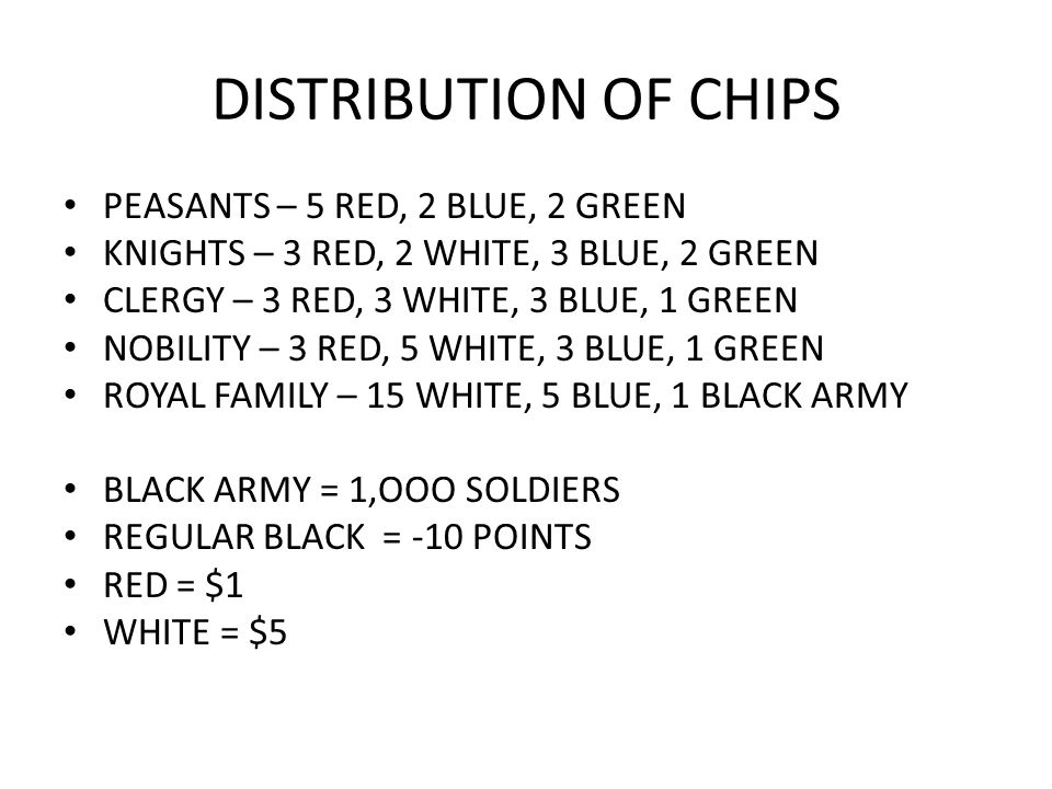 DISTRIBUTION OF CHIPS PEASANTS – 5 RED, 2 BLUE, 2 GREEN