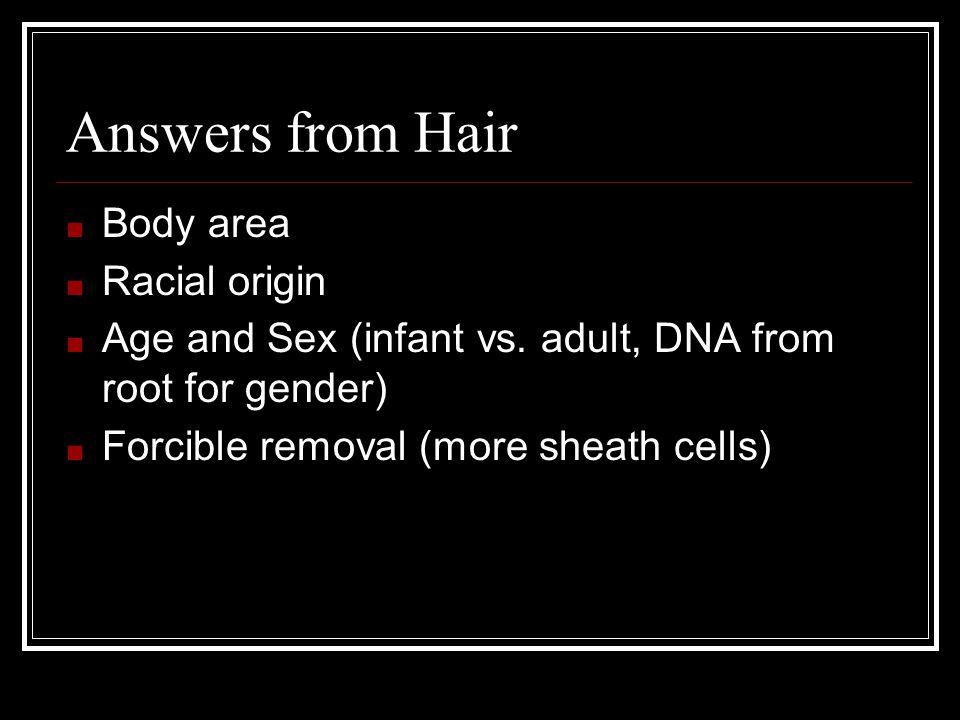Body Area Head (scalp) Eyebrows and eyelashes Beard and mustache