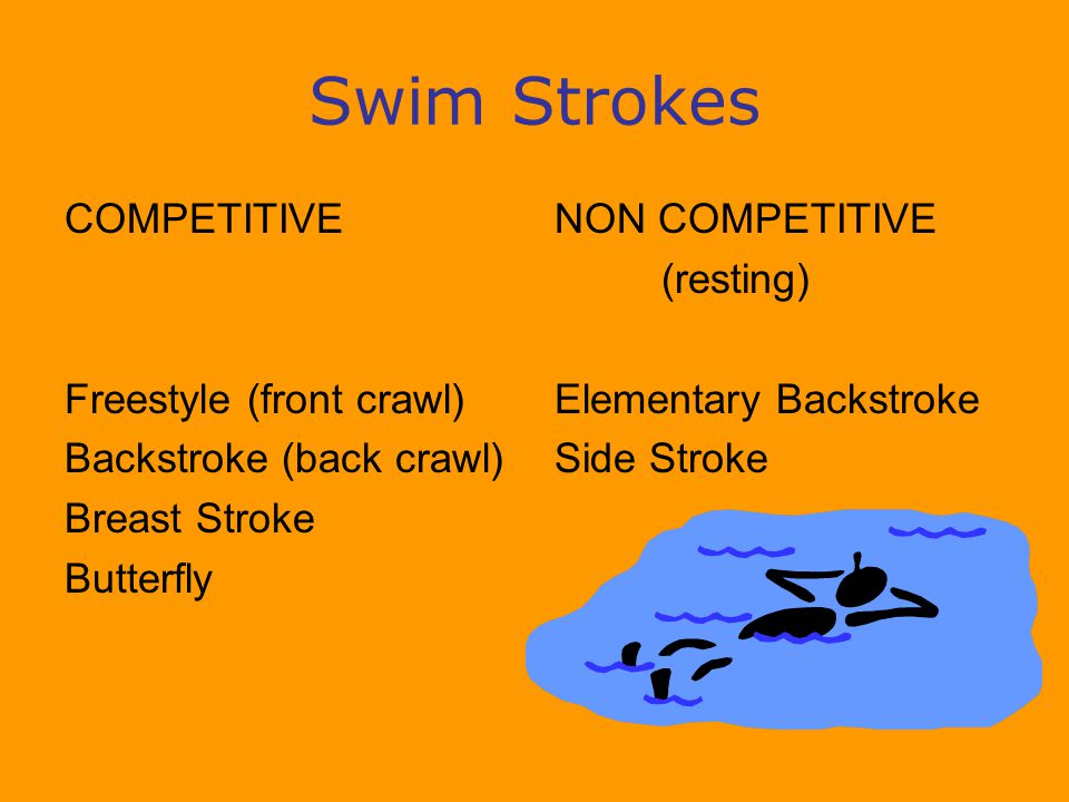 Swim Strokes COMPETITIVE Freestyle (front crawl)