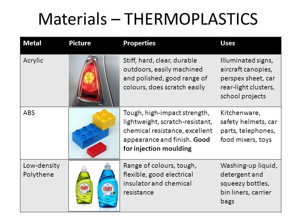 Materials – THERMOPLASTICS