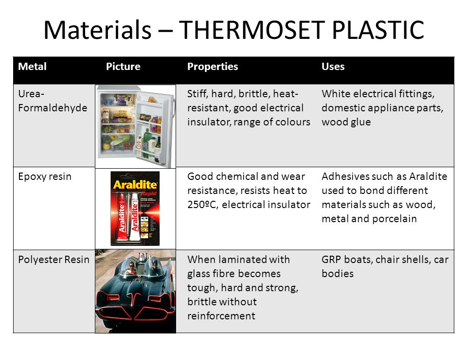 Materials – THERMOSET PLASTIC