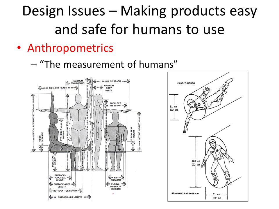 Design Issues – Making products easy and safe for humans to use