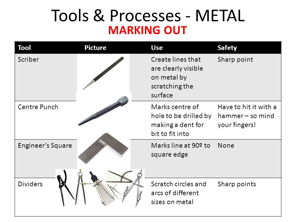 Tools & Processes - METAL