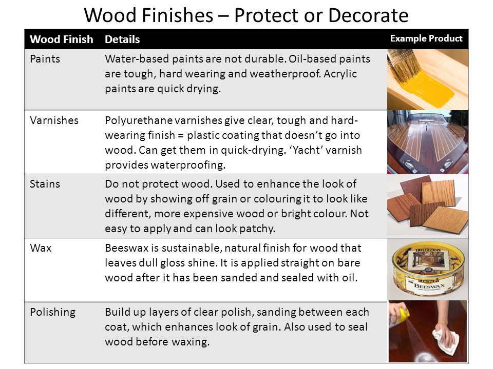 Wood Finishes – Protect or Decorate