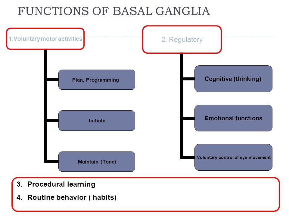 FUNCTIONS OF BASAL GANGLIA