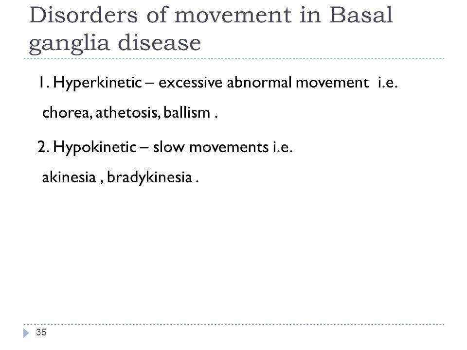 Disorders of movement in Basal ganglia disease