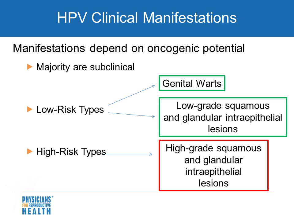 HPV Clinical Manifestations