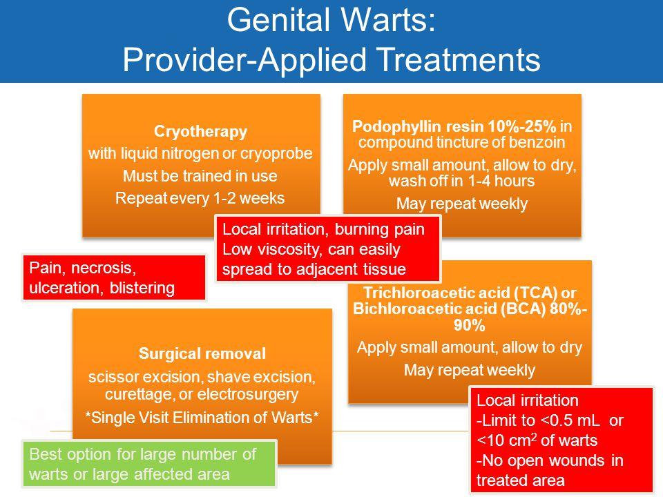 Genital Warts: Provider-Applied Treatments