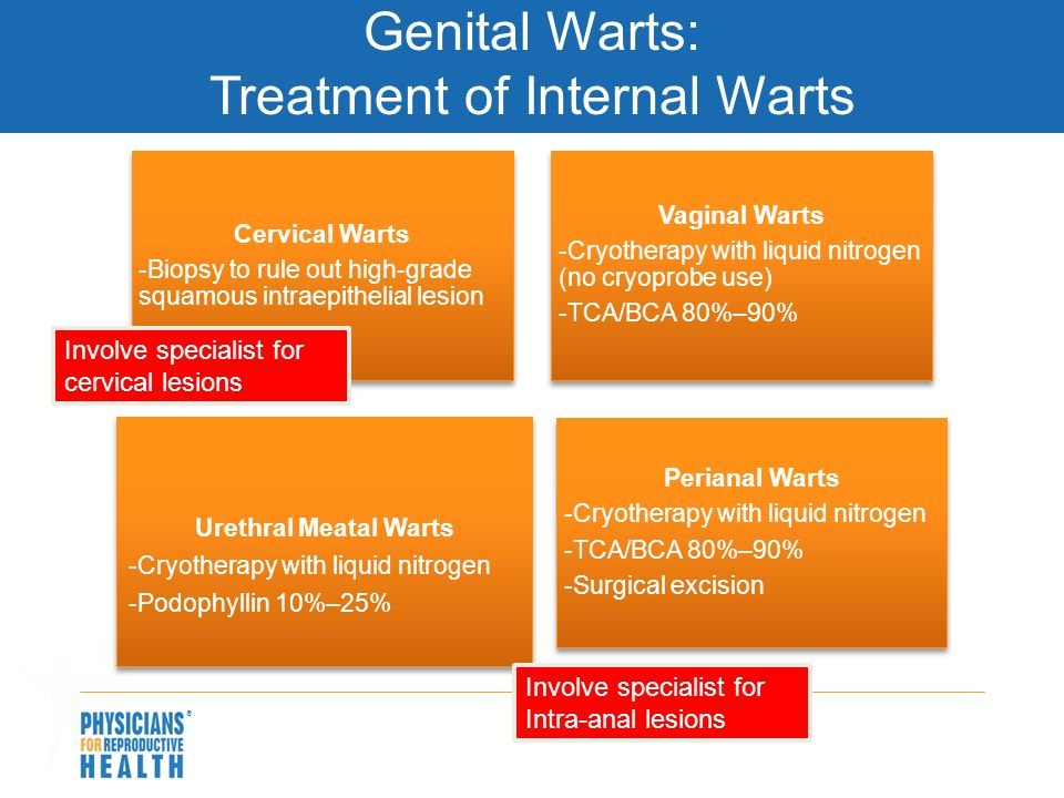 Internal anal warts treatment