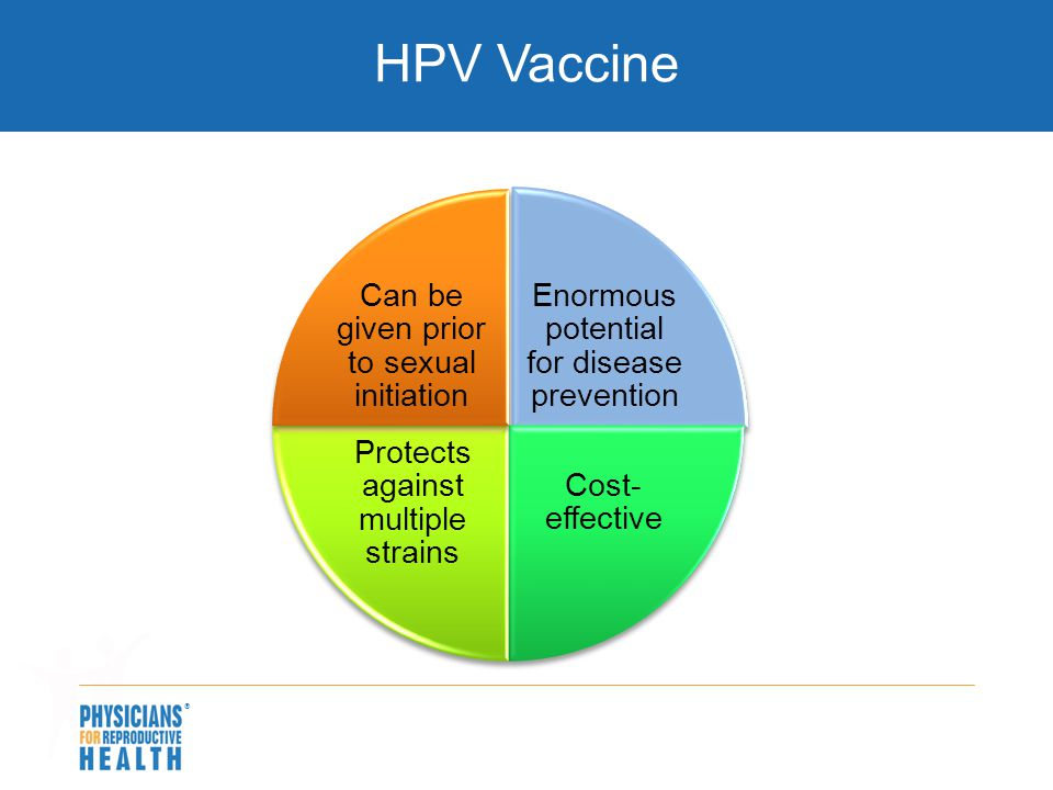 HPV Vaccine Can be given prior to sexual initiation