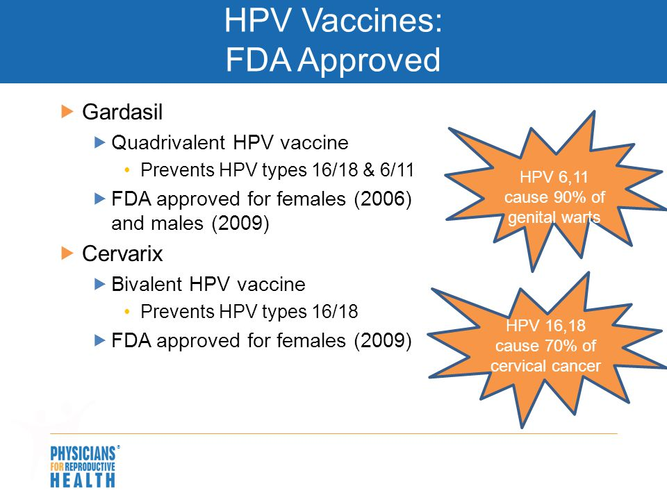 HPV Vaccines: FDA Approved