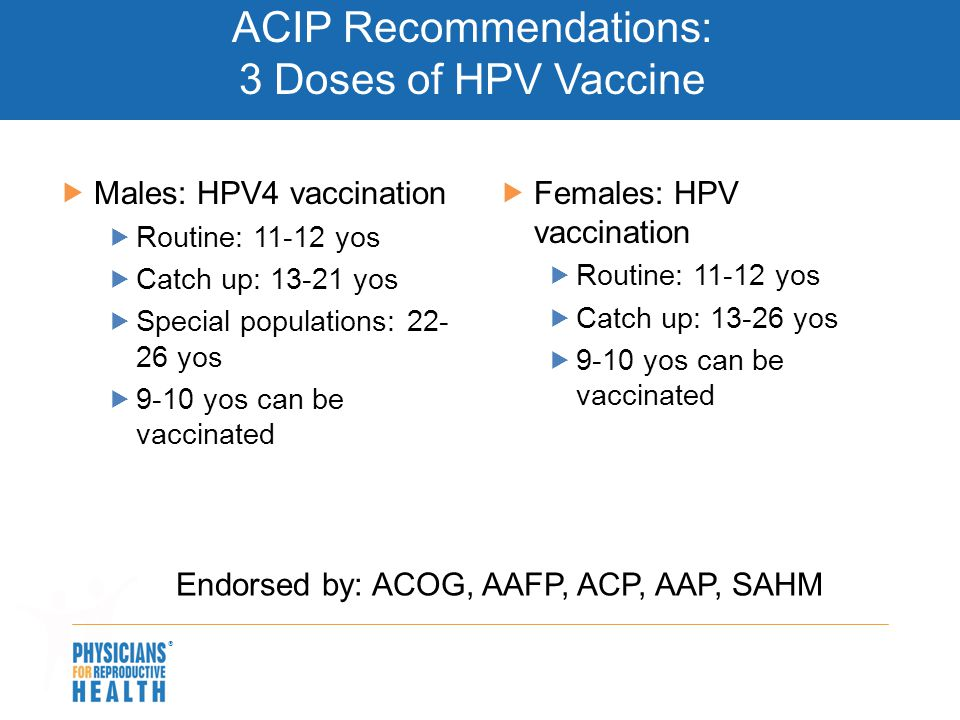 ACIP Recommendations: 3 Doses of HPV Vaccine