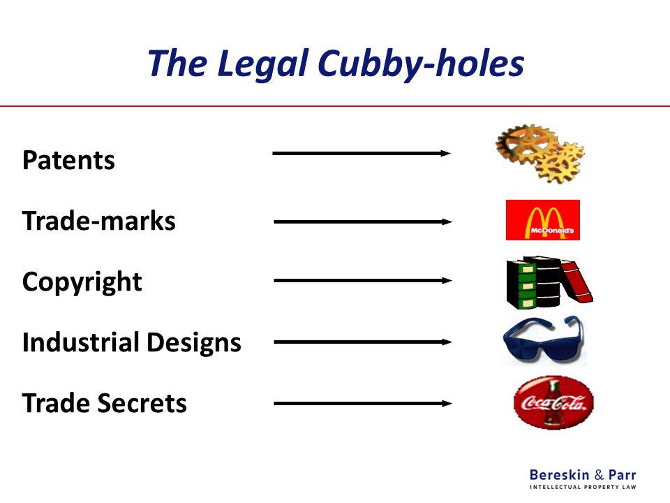 The Legal Cubby-holes Patents Trade-marks Copyright Industrial Designs Trade Secrets
