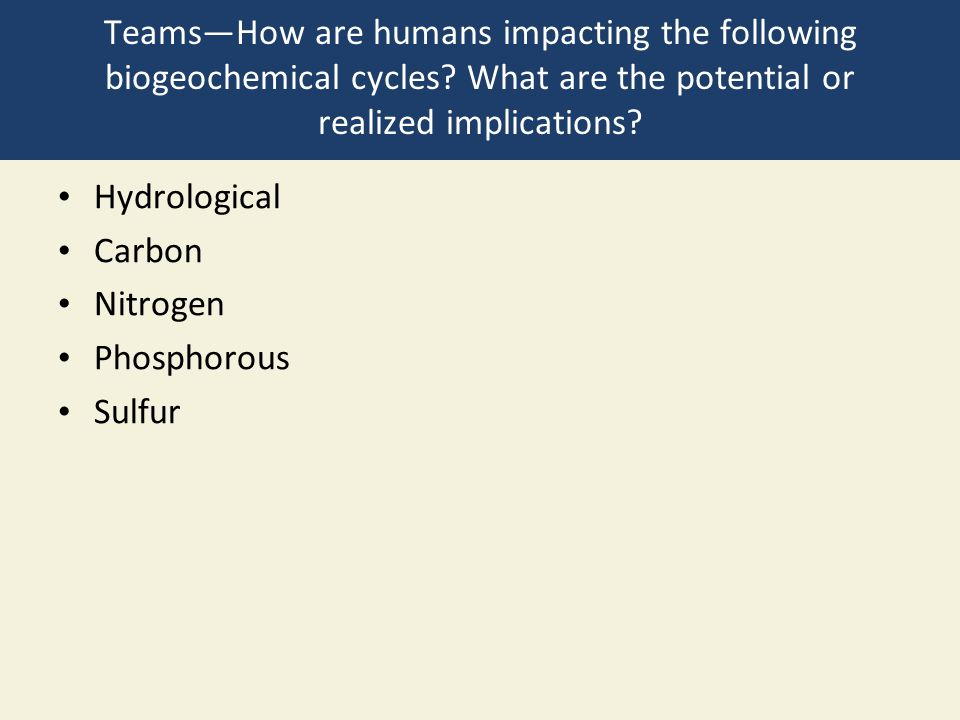 Teams—How are humans impacting the following biogeochemical cycles