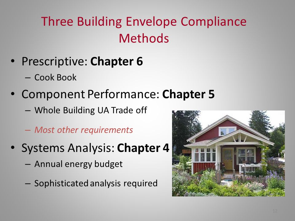 Three Building Envelope Compliance Methods