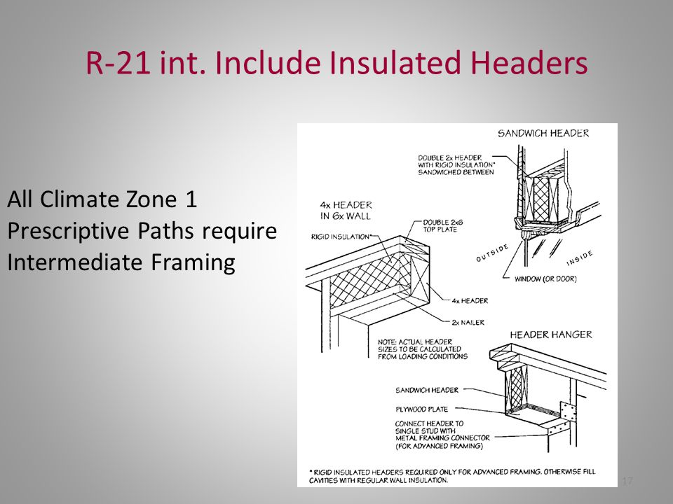 R-21 int. Include Insulated Headers