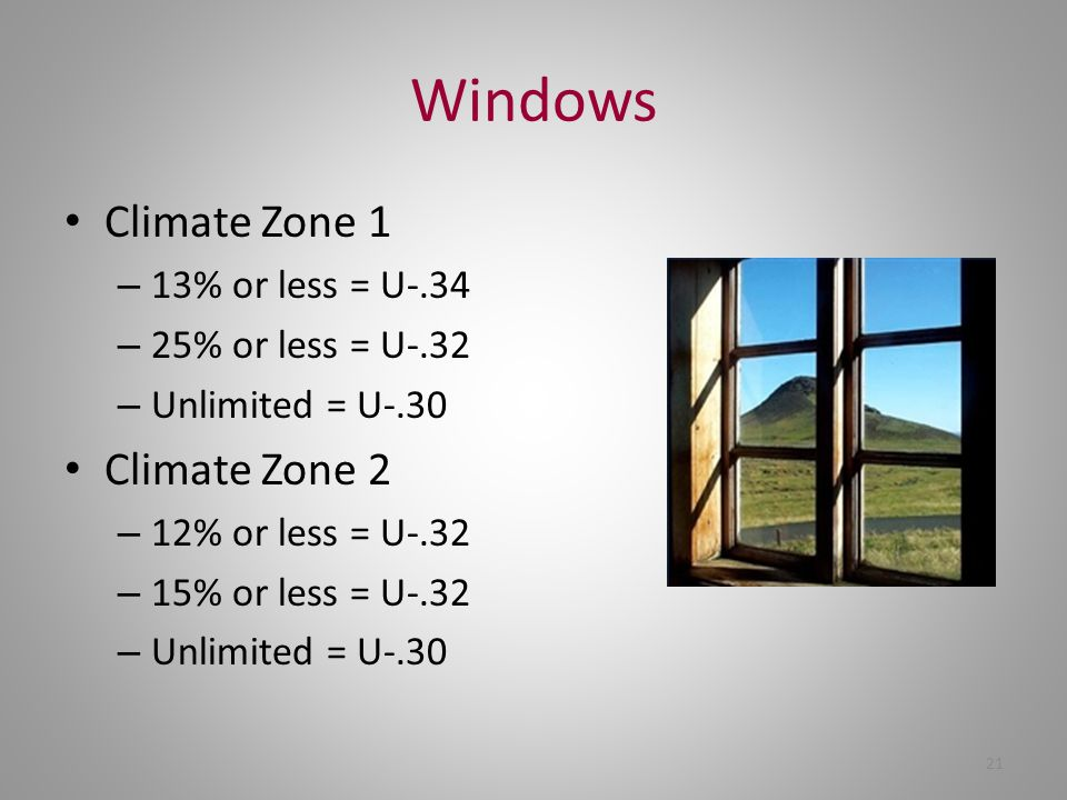 Windows Climate Zone 1 Climate Zone 2 13% or less = U-.34