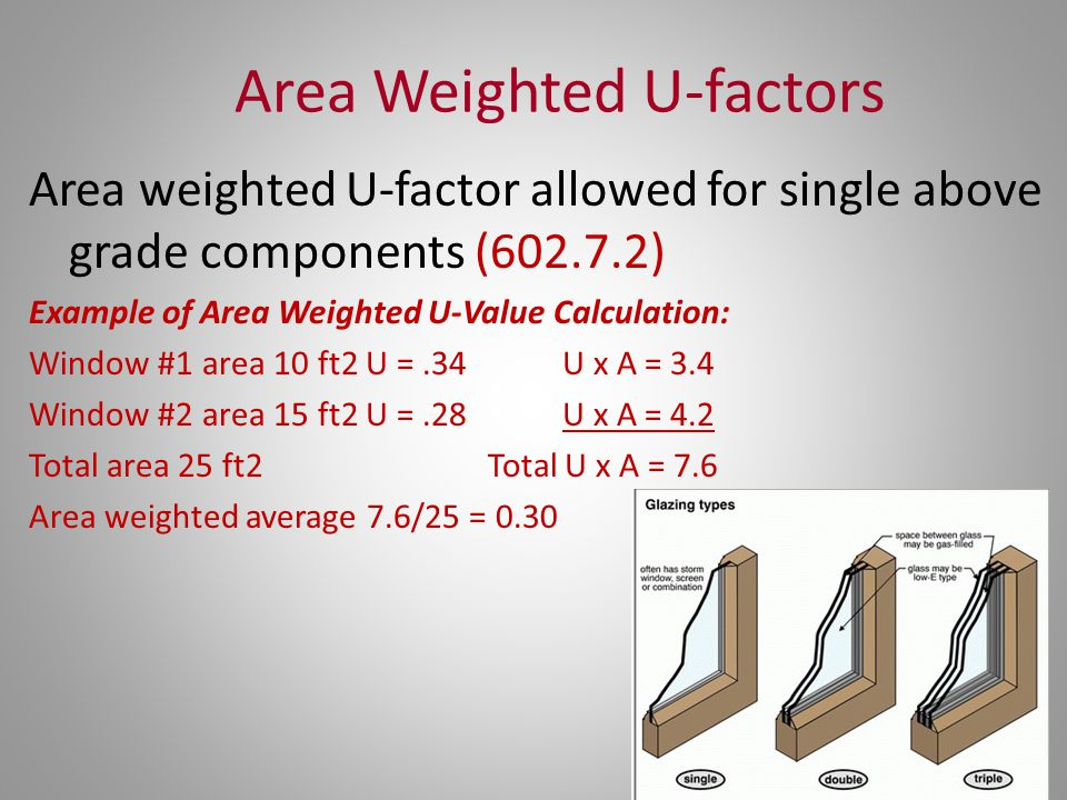 Area Weighted U-factors