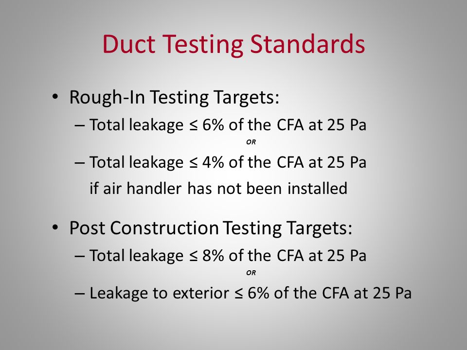 Duct Testing Standards
