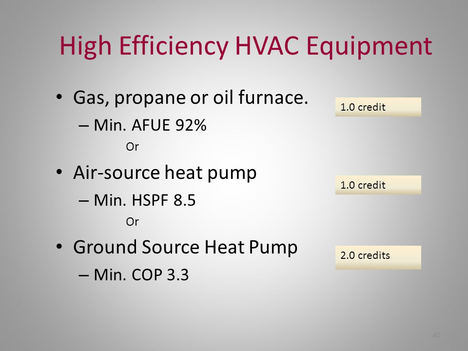 High Efficiency HVAC Equipment