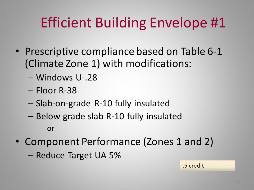Efficient Building Envelope #1