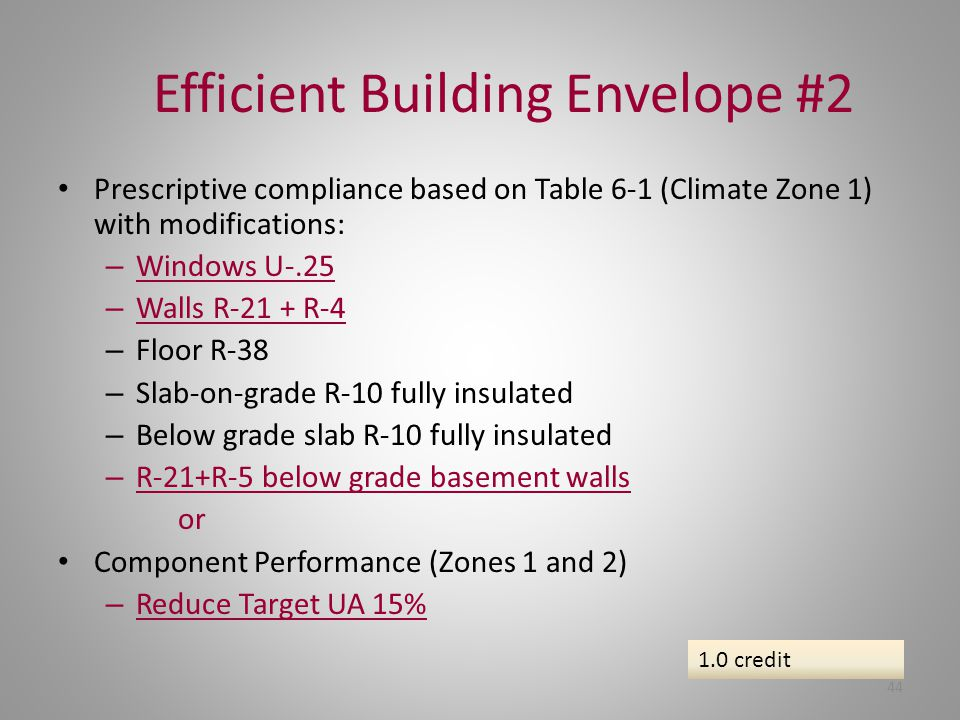Efficient Building Envelope #2