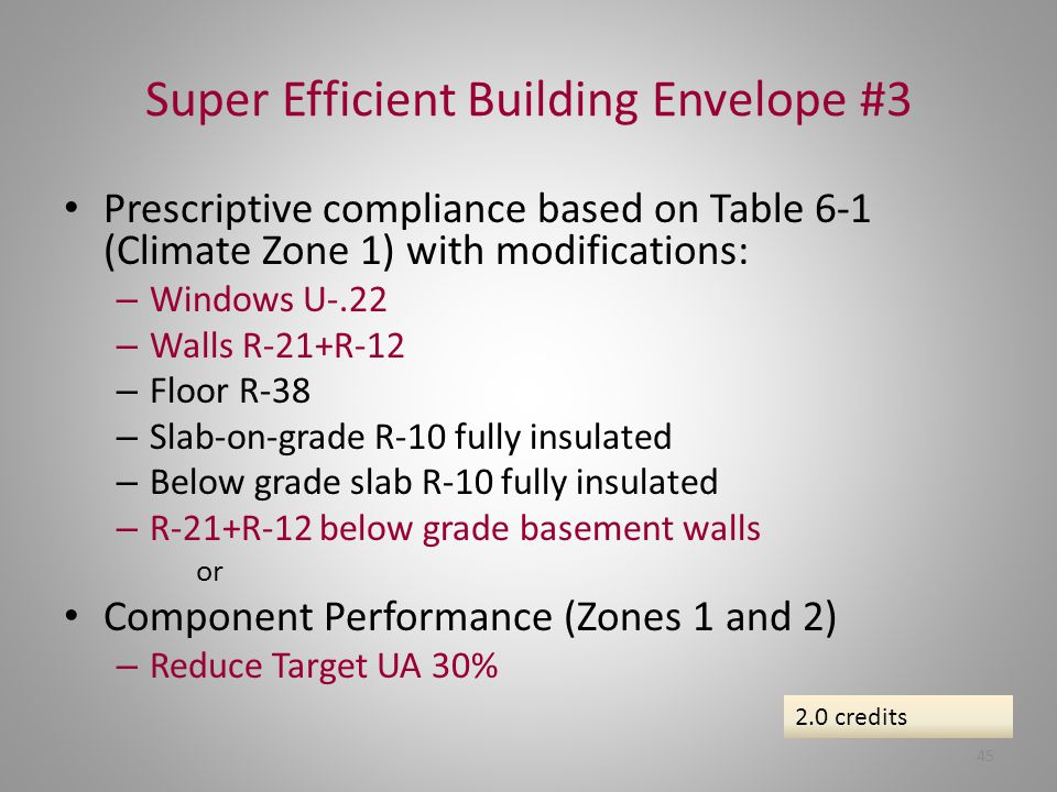 Super Efficient Building Envelope #3
