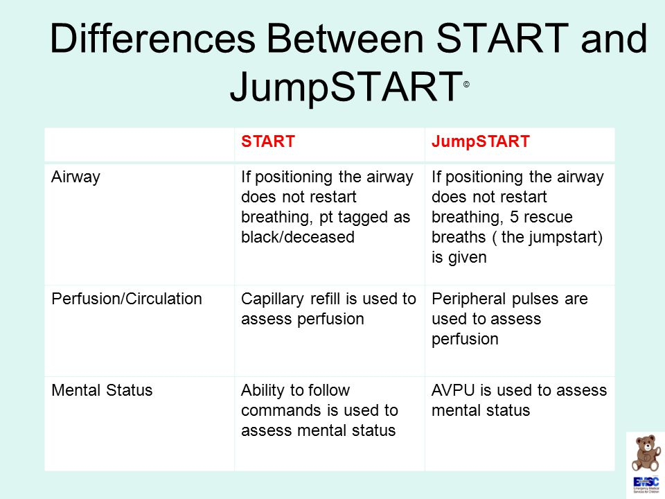 Differences Between START and JumpSTART©