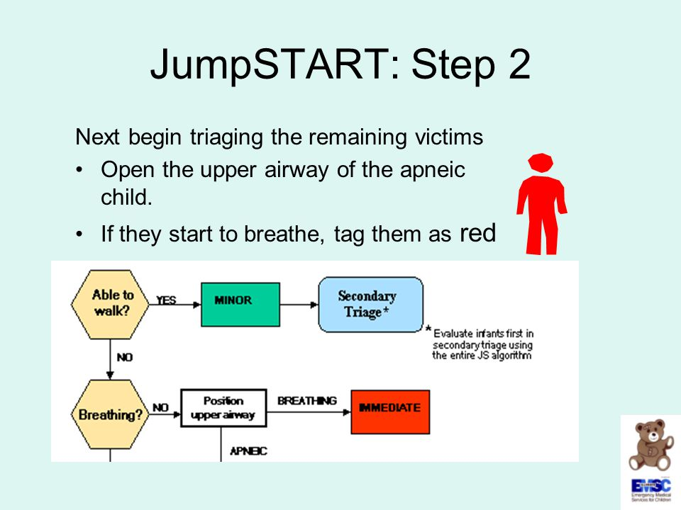 JumpSTART: Step 2 Next begin triaging the remaining victims