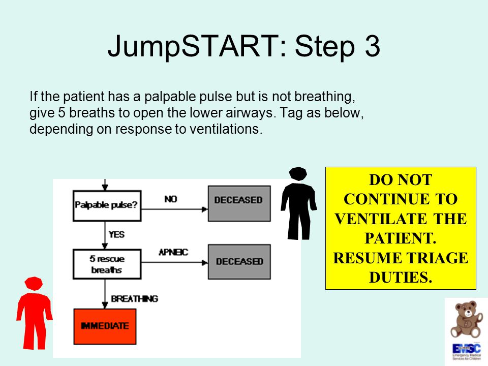 DO NOT CONTINUE TO VENTILATE THE PATIENT. RESUME TRIAGE DUTIES.
