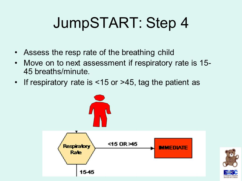 JumpSTART: Step 4 Assess the resp rate of the breathing child