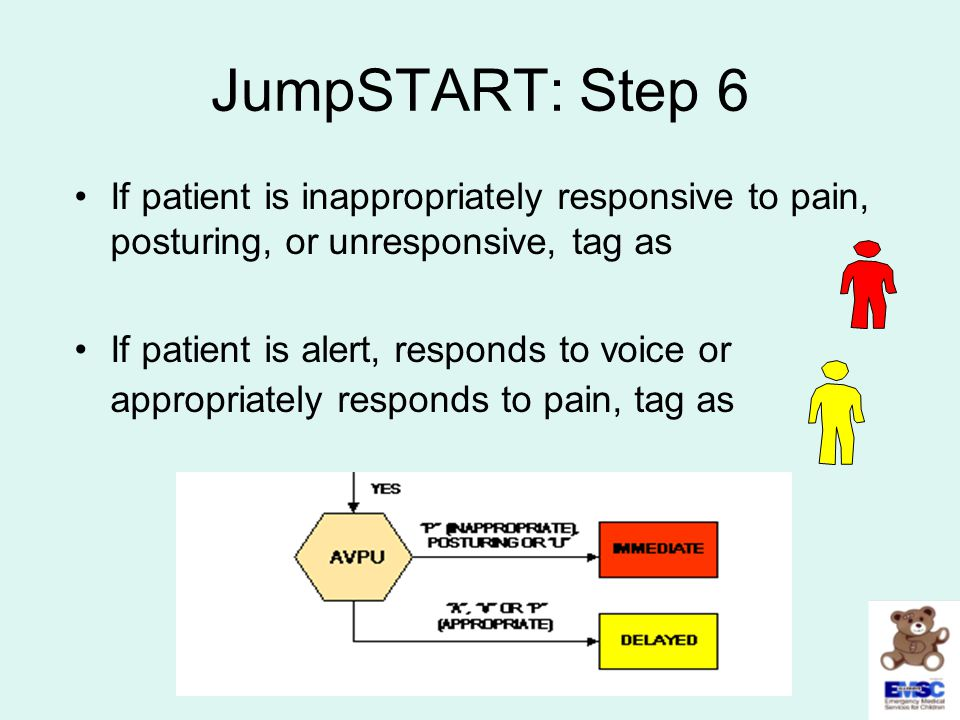 JumpSTART: Step 6 If patient is inappropriately responsive to pain, posturing, or unresponsive, tag as.