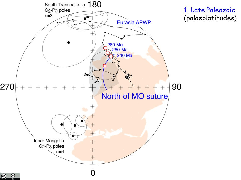 1. Late Paleozoic (palaeolatitudes)
