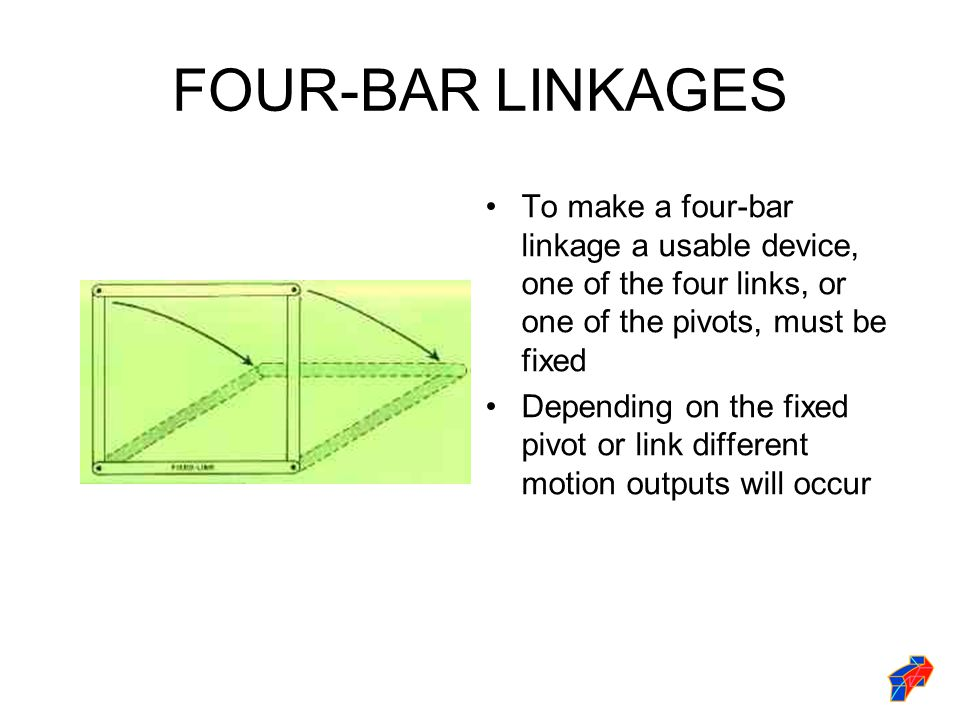 FOUR-BAR LINKAGES To make a four-bar linkage a usable device, one of the four links, or one of the pivots, must be fixed.