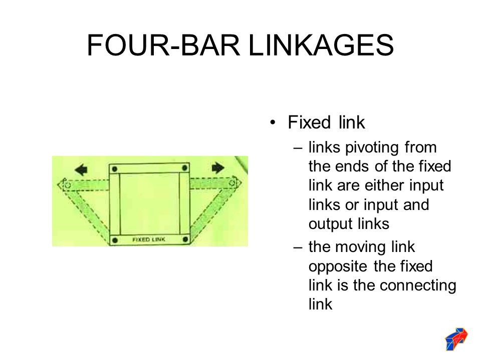 FOUR-BAR LINKAGES Fixed link