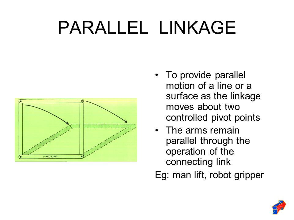 PARALLEL LINKAGE To provide parallel motion of a line or a surface as the linkage moves about two controlled pivot points.