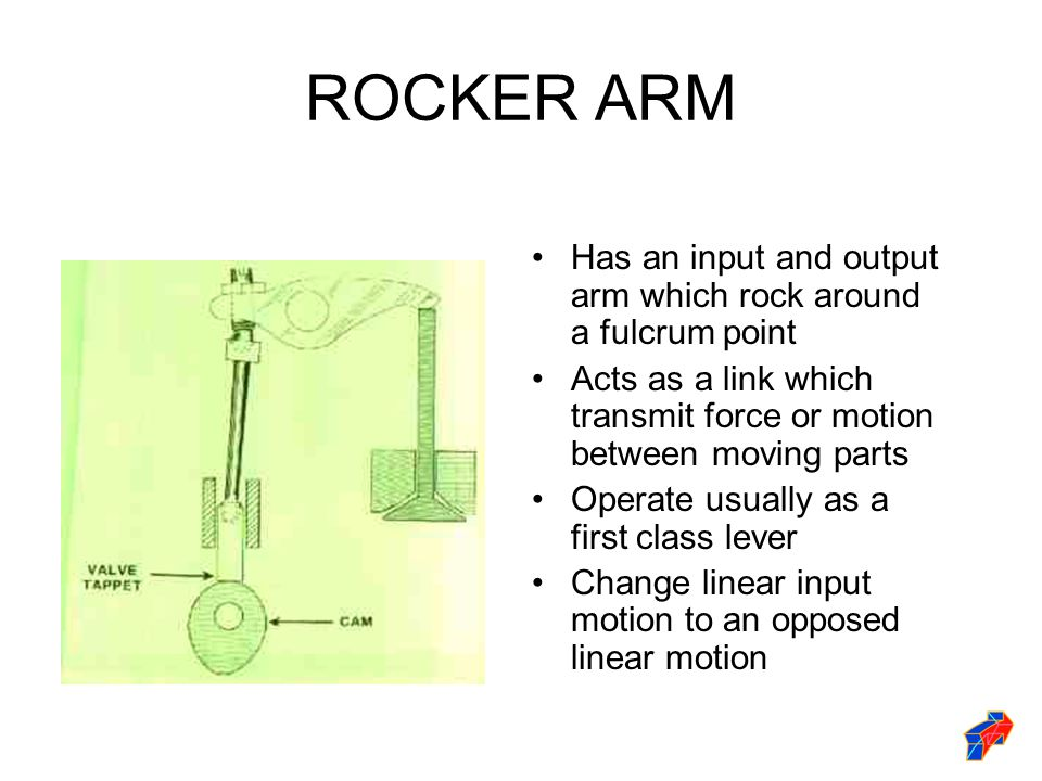 ROCKER ARM Has an input and output arm which rock around a fulcrum point. Acts as a link which transmit force or motion between moving parts.