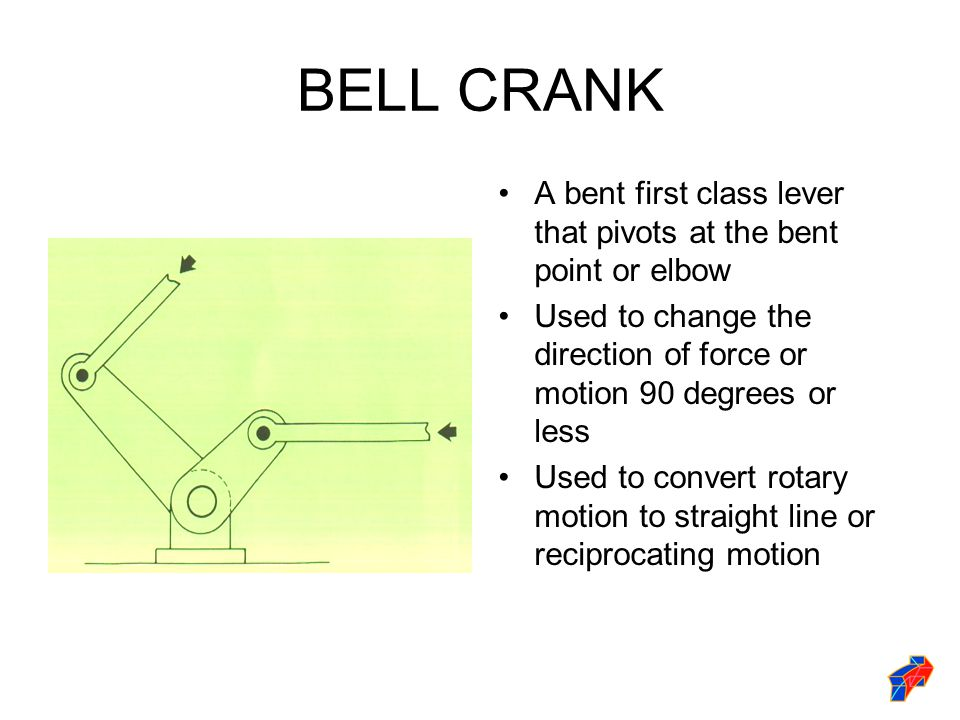BELL CRANK A bent first class lever that pivots at the bent point or elbow. Used to change the direction of force or motion 90 degrees or less.