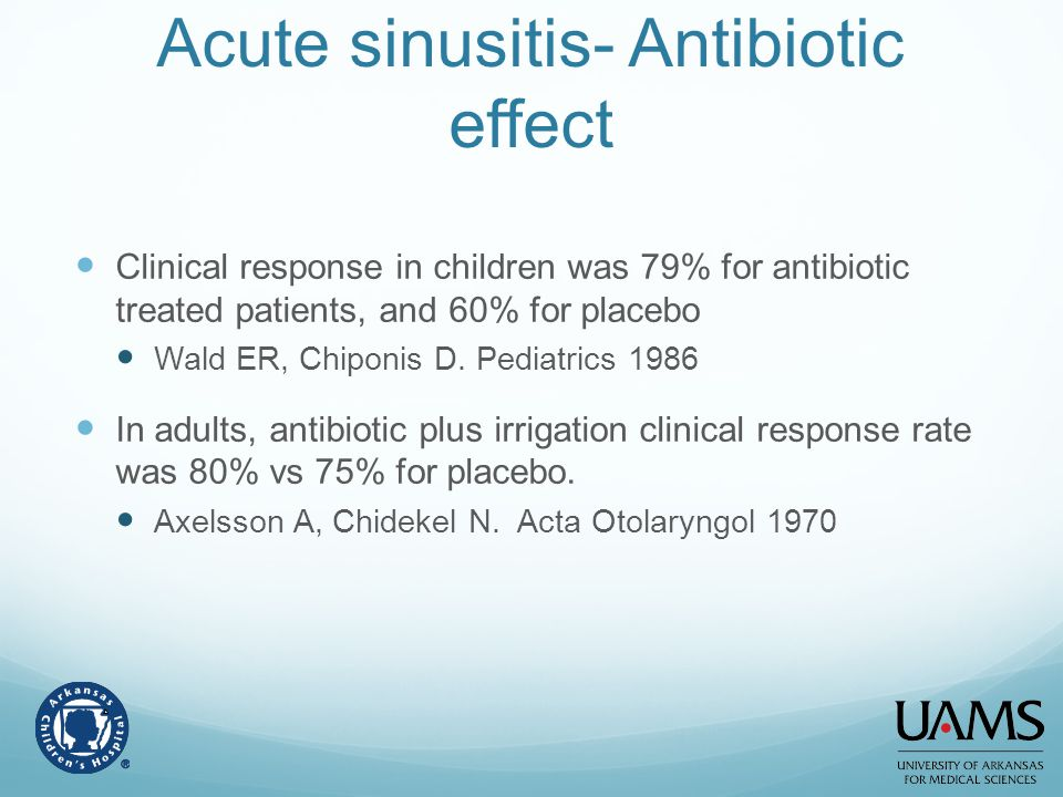 Acute sinusitis- Antibiotic effect