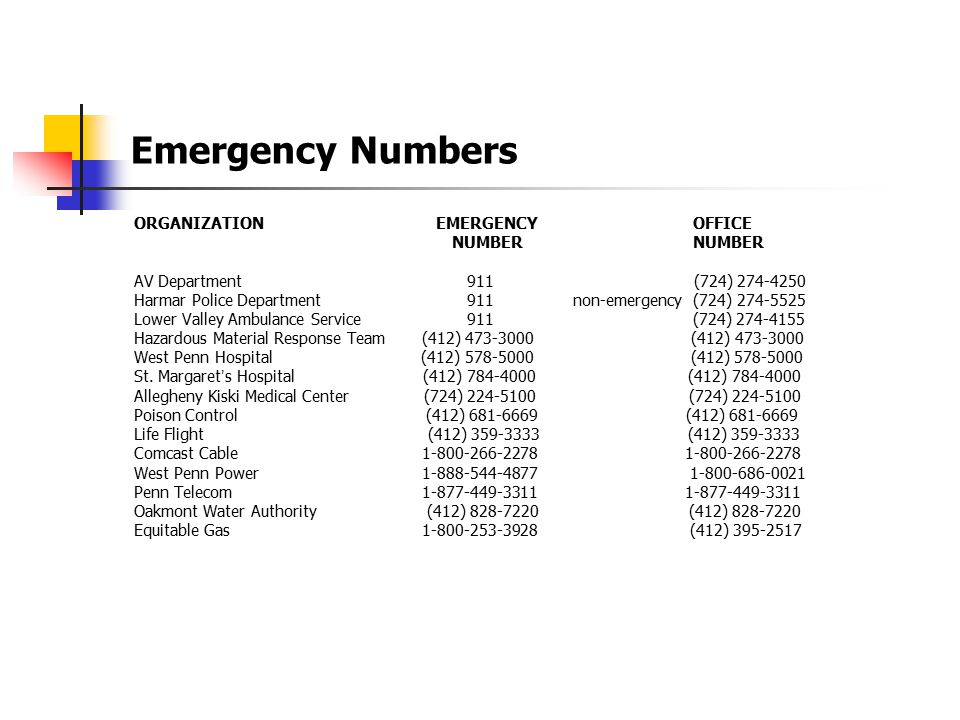 Emergency Numbers ORGANIZATION EMERGENCY OFFICE NUMBER NUMBER