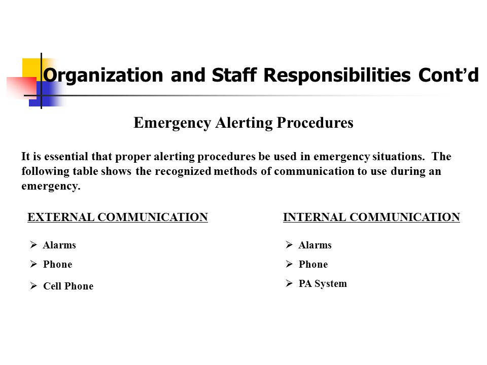 Organization and Staff Responsibilities Cont'd