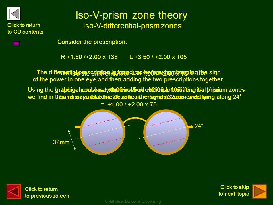 Iso-V-prism zone theory