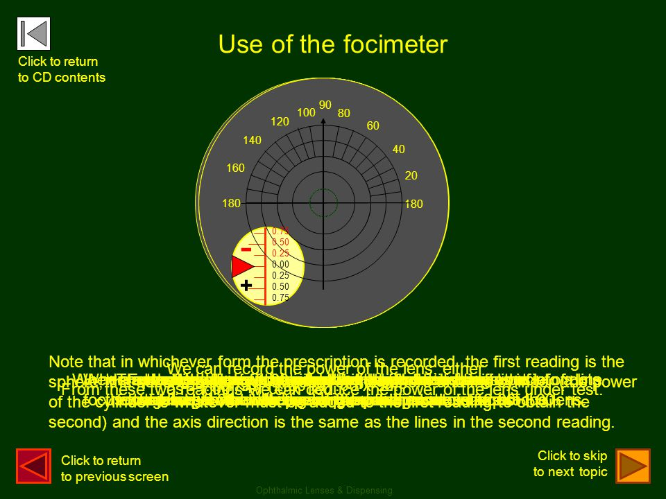 - - Use of the focimeter + +